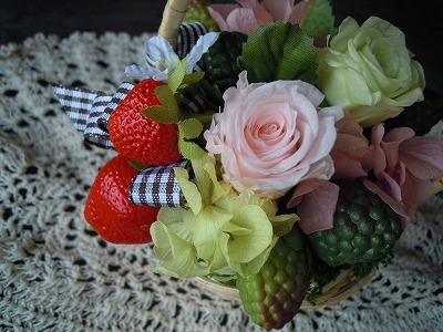 Strawberry×Basket
