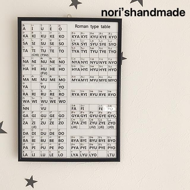New送料無料北欧風 シンプル モノトーン 学習 ポスターローマ字入力表