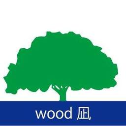Wood凪さんのプロフィール ハンドメイドマーケット Minne